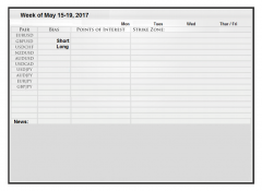 Week of May 15-19, 2017 \u2013 The Trading Empire
