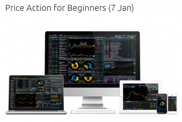 Price Action for Beginners